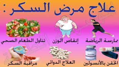 Photo of تعرف علي مضاعفات مرض السكر وما هي طرق علاجه