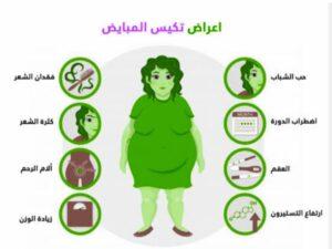 الصيام وأمراض النساء