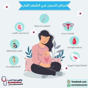 أعراض الحمل في الشهر الأول
