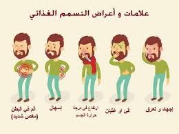 Photo of ما هو التسمم الغذائي وما هي الأعراض والأسباب  يا طبيب؟
